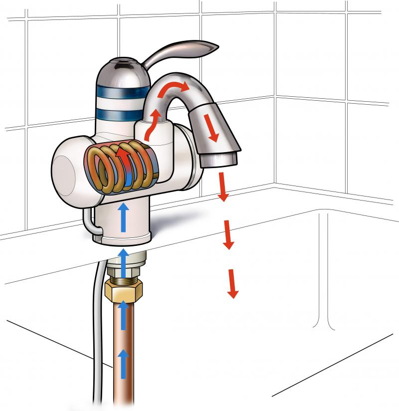 Instant Electric Hot Water Tap Colour